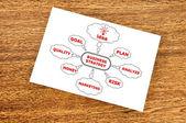 бизнес-стратегия — Стоковое фото