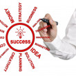 Success concept — Stock Photo #13664104