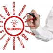 Stock Photo: Success concept