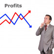 Stock Photo: Profits