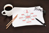 Hinweis-business-strategie — Stockfoto