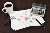 Note business strateg — ストック写真