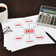 Stock Photo: Note scheme seo
