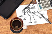 Scheme seo — Stock Photo