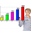 Woman drawing graph — Stockfoto