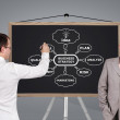 Business strategy on blackboard — Stock Photo