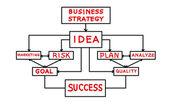Regeling bedrijfsstrategie — Stockfoto