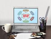 Esquema del sitio web en pantalla — Foto de Stock