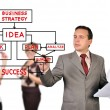 Businessman drawing strategy — Stock Photo