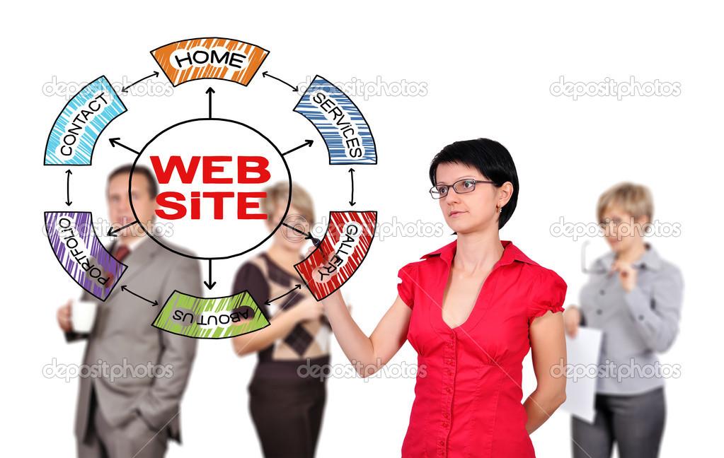 чертеж схемы веб-сайт и