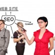 Woman drawing seo scheme — Stock Photo