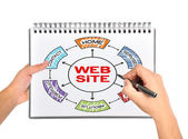 Web site — Stock Photo