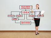 Drawing business concept — Zdjęcie stockowe