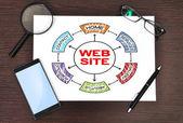Web site concept — Stock fotografie