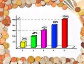 Grafiek en geld — Stockfoto