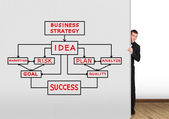 Drawing business plan — Stock Photo