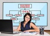 Businessplan — Stock Photo