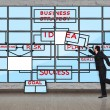Stock Photo: Business scheme