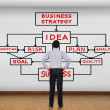 Business strategy — Foto Stock