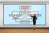 Concept d'entreprise — Photo