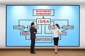 Business scheme — Stock Photo