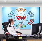 Website scheme — Stock Photo