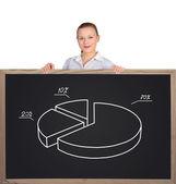 Blackboard with pie chart — Stock Photo