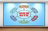 Scheme website — Stock Photo