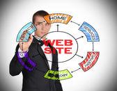 Sito Web di concetto — Fotografia Stock