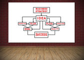 Poster with business strategy — Stock Photo