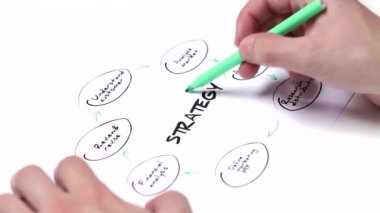 Aansluitende strategie grafiek — Stockvideo