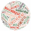 Stock Photo: Leadership Word Cloud