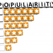 3D Popularity Button Click Here Block Text — Stock Photo #22183439