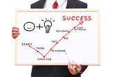 Succes is doel — Stockfoto
