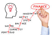 Finance motivation  abstract concept — Stock Photo