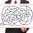 Show workflow diagram chaotic concept — Stock Photo #50279503