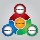 ключ прогрессии — Cтоковый вектор