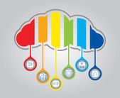 Cloud computing — Wektor stockowy