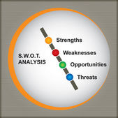 Swot-analyse-diagramm — Stockvektor