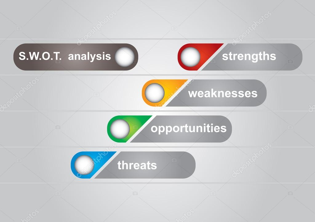 swot summary core issue about mercedes benz Swot analysis strengths: 1 mercedes benz has a strong brand value and global leader in premium cars 2 leader in innovation ie 1st to introduce diesel engines.