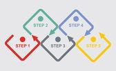 Flussdiagramm-element — Stockvektor