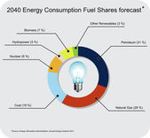 2040 energy forecast — Stock Vector