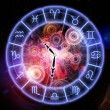 Stock Photo: Dial of Zodiac