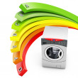 3d Energy efficiency concept with washing machine — Stock Photo