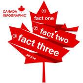 Canada inforgraphic template — Stock Vector