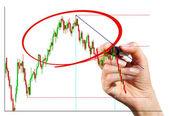 Gráfico — Foto Stock
