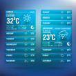 Stock Vector: Weather widget app for mobile