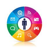 Roue de réseau social — Vecteur