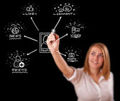 Woman drawing social network icons on whiteboard — Stock Photo