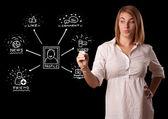 Donna disegno icone social network su lavagna — Foto Stock
